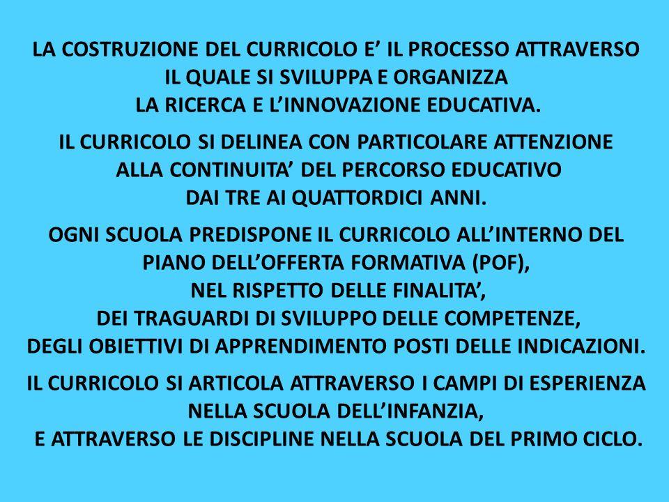 LA COSTRUZIONE DEL CURRICOLO E IL PROCESSO ATTRAVERSO IL QUALE SI SVILUPPA E ORGANIZZA LA RICERCA E LINNOVAZIONE EDUCATIVA. IL CURRICOLO SI DELINEA CO