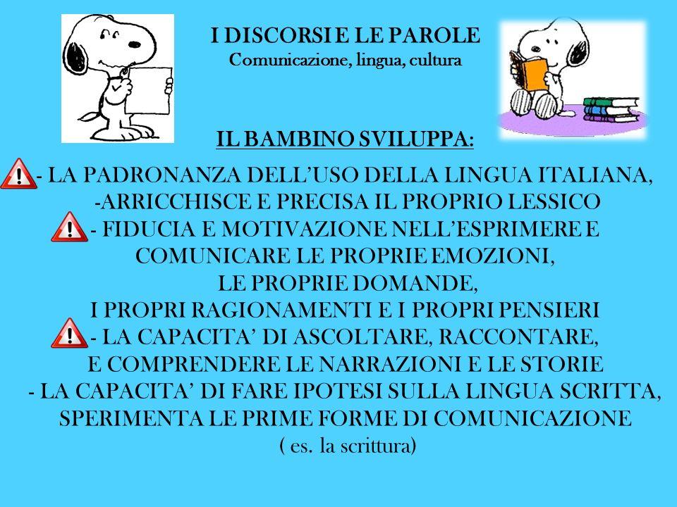 I DISCORSI E LE PAROLE Comunicazione, lingua, cultura IL BAMBINO SVILUPPA: - LA PADRONANZA DELLUSO DELLA LINGUA ITALIANA, -ARRICCHISCE E PRECISA IL PR