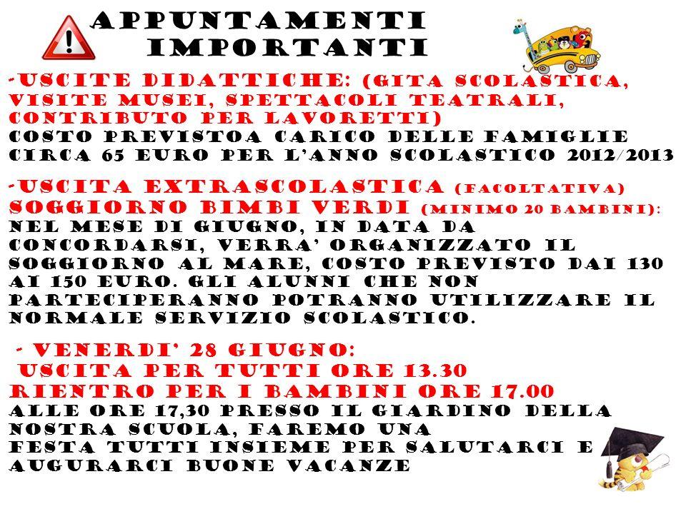 APPUNTAMENTI IMPORTANTI -USCITE DIDATTICHE: (gita scolastica, visite musei, spettacoli teatrali, Contributo per lavoretti) COSTO PREVISTOA CARICO DELL