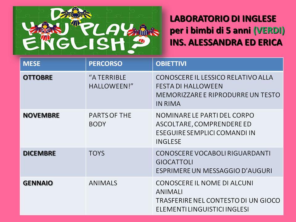 LABORATORIO DI INGLESE per i bimbi di 5 anni (VERDI) INS. ALESSANDRA ED ERICA