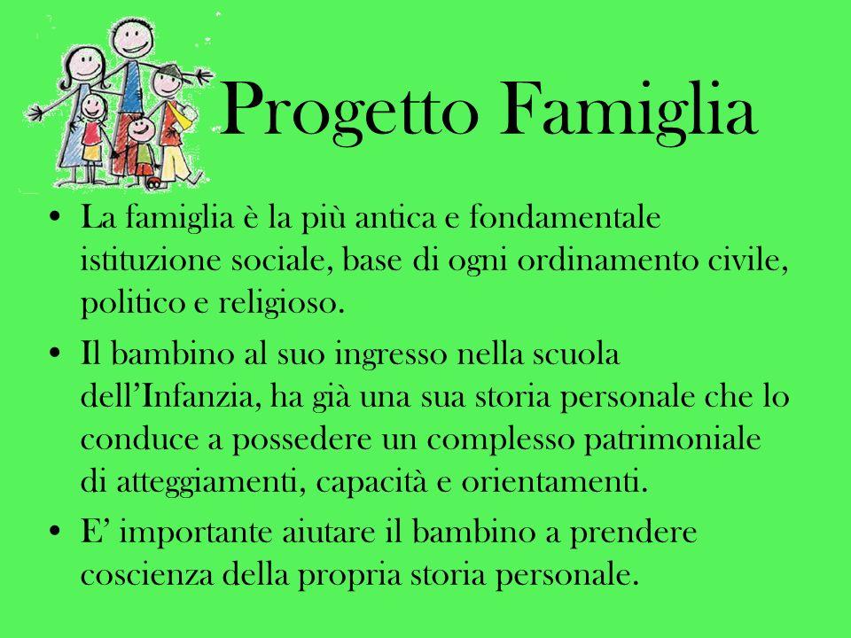Progetto Famiglia La famiglia è la più antica e fondamentale istituzione sociale, base di ogni ordinamento civile, politico e religioso. Il bambino al
