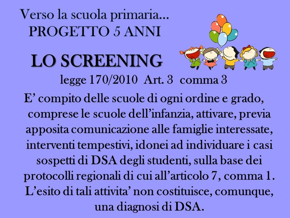 legge 170/2010 Art. 3 comma 3 E compito delle scuole di ogni ordine e grado, comprese le scuole dellinfanzia, attivare, previa apposita comunicazione