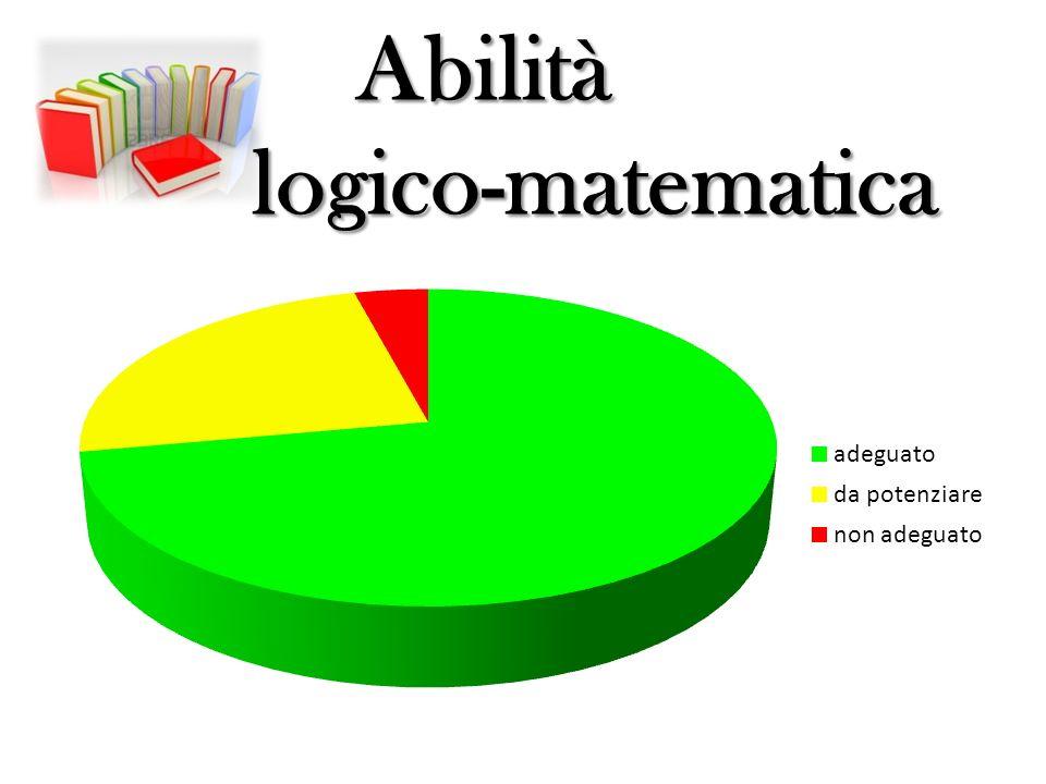 Abilità logico-matematica