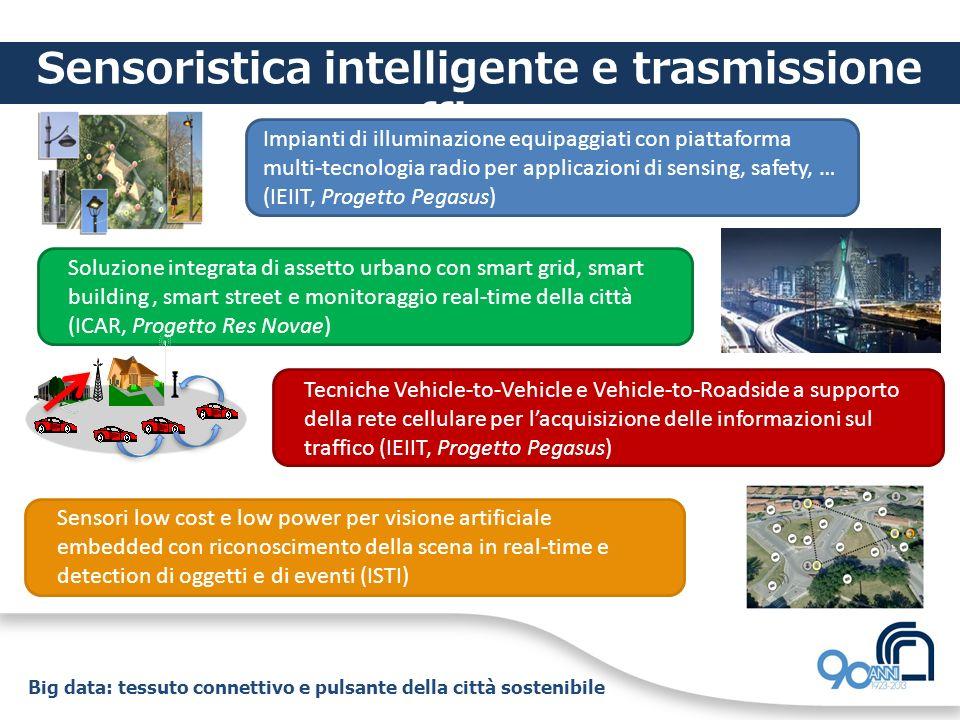 Big data: tessuto connettivo e pulsante della città sostenibile Sensoristica intelligente e trasmissione efficace Impianti di illuminazione equipaggia