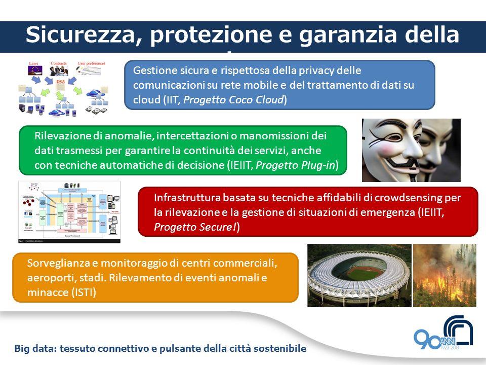 Big data: tessuto connettivo e pulsante della città sostenibile Sicurezza, protezione e garanzia della privacy Gestione sicura e rispettosa della priv