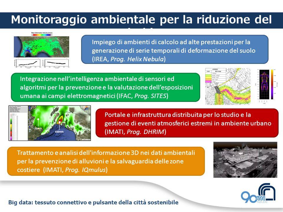 Big data: tessuto connettivo e pulsante della città sostenibile Monitoraggio ambientale per la riduzione del rischio Impiego di ambienti di calcolo ad