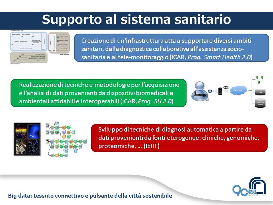 Big data: tessuto connettivo e pulsante della città sostenibile Supporto al sistema sanitario Creazione di un'infrastruttura atta a supportare diversi