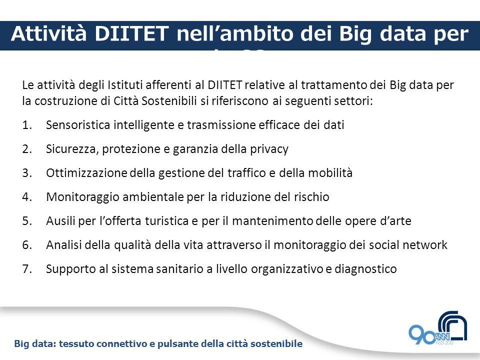 Big data: tessuto connettivo e pulsante della città sostenibile Attività DIITET nellambito dei Big data per la CS Le attività degli Istituti afferenti