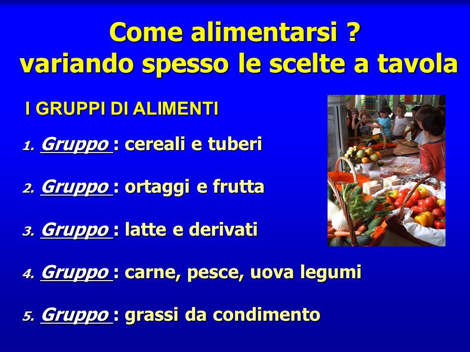 Come alimentarsi ? variando spesso le scelte a tavola 1. Gruppo : cereali e tuberi 2. Gruppo : ortaggi e frutta 3. Gruppo : latte e derivati 4. Gruppo
