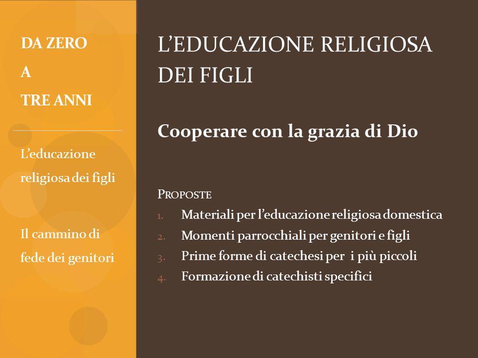 LEDUCAZIONE RELIGIOSA DEI FIGLI Cooperare con la grazia di Dio P ROPOSTE 1. Materiali per leducazione religiosa domestica 2. Momenti parrocchiali per