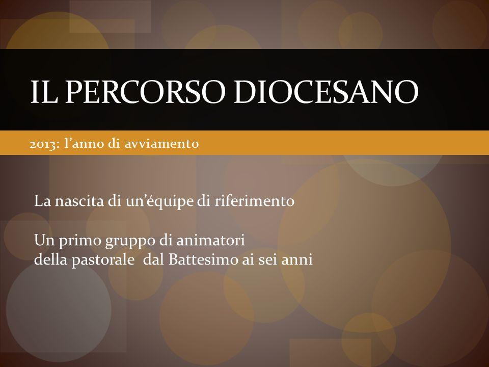 2013: lanno di avviamento IL PERCORSO DIOCESANO La nascita di unéquipe di riferimento Un primo gruppo di animatori della pastorale dal Battesimo ai se
