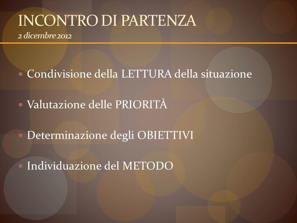 INCONTRO DI PARTENZA 2 dicembre 2012 Condivisione della LETTURA della situazione Valutazione delle PRIORITÀ Determinazione degli OBIETTIVI Individuazi