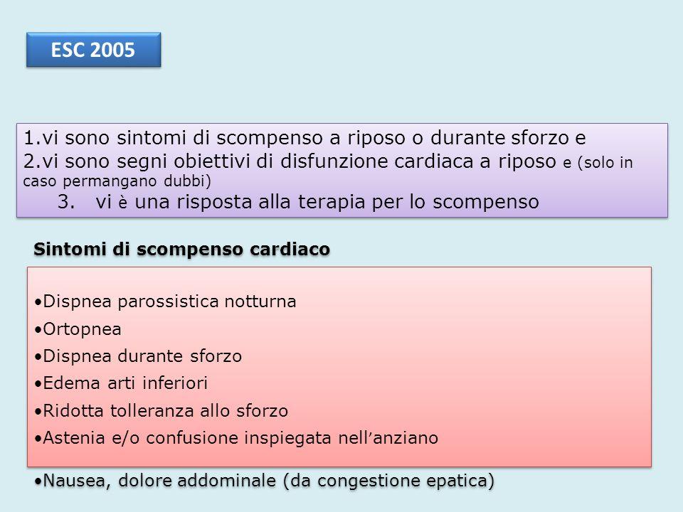 ESC 2005 1.vi sono sintomi di scompenso a riposo o durante sforzo e 2.vi sono segni obiettivi di disfunzione cardiaca a riposo e (solo in caso permang