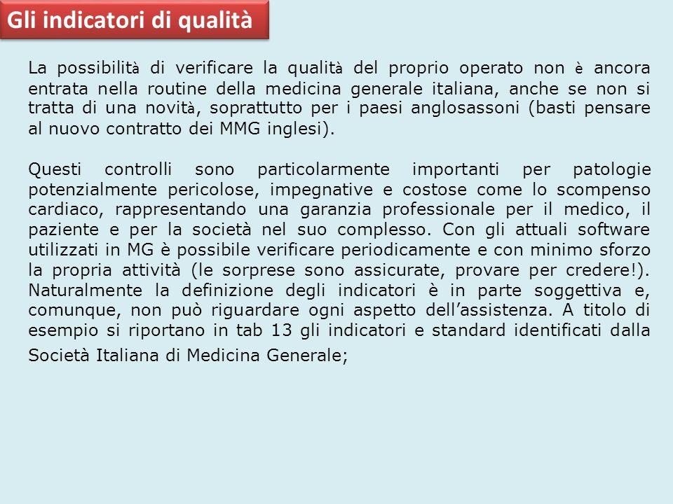 Gli indicatori di qualità La possibilit à di verificare la qualit à del proprio operato non è ancora entrata nella routine della medicina generale ita