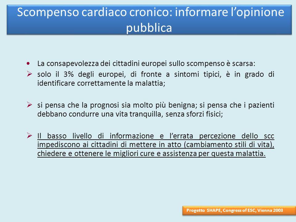 Scompenso cardiaco cronico: informare lopinione pubblica La consapevolezza dei cittadini europei sullo scompenso è scarsa: solo il 3% degli europei, d