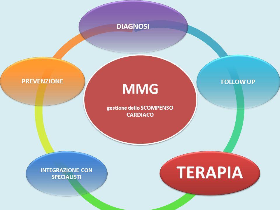 MMG gestione dello SCOMPENSO CARDIACO DIAGNOSI FOLLOW UP TERAPIA INTEGRAZIONE CON SPECIALISTI PREVENZIONE