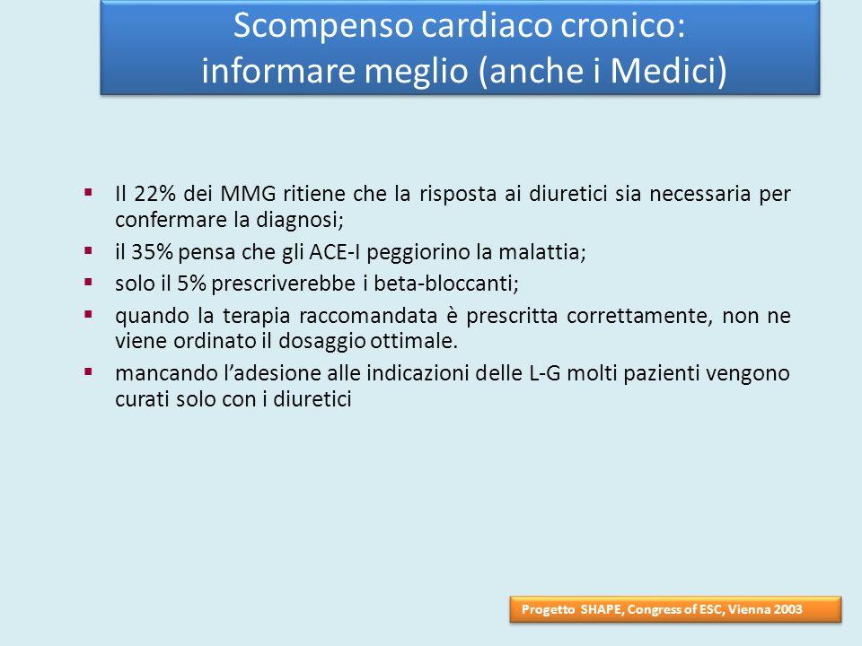 Scompenso cardiaco cronico: informare meglio (anche i Medici) Il 22% dei MMG ritiene che la risposta ai diuretici sia necessaria per confermare la dia