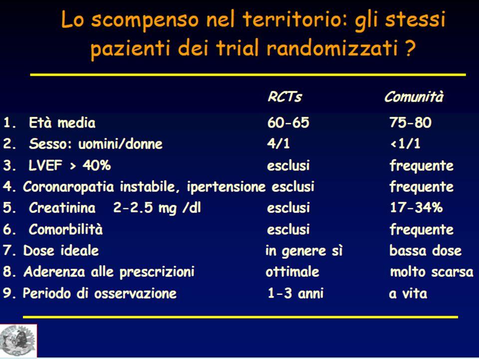 indicatori di processo (anno 2007) N.