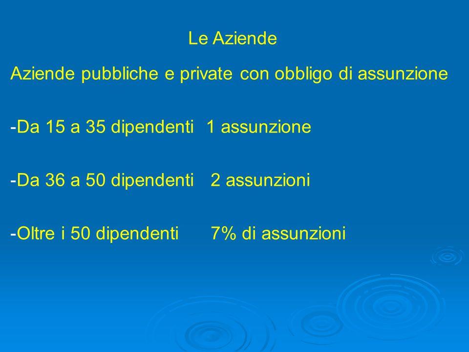 Le Aziende Aziende pubbliche e private con obbligo di assunzione -Da 15 a 35 dipendenti 1 assunzione -Da 36 a 50 dipendenti 2 assunzioni -Oltre i 50 d