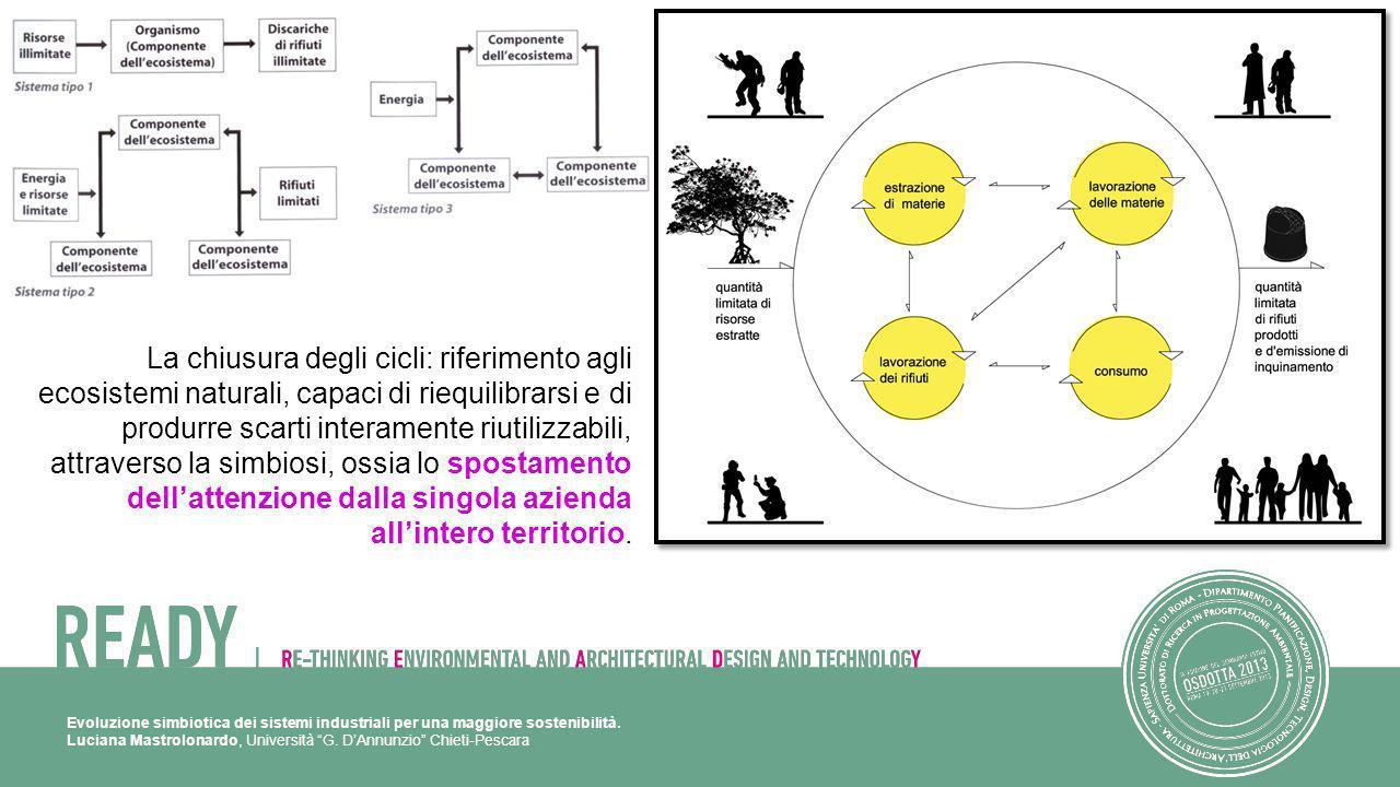 Evoluzione simbiotica dei sistemi industriali per una maggiore sostenibilità. Luciana Mastrolonardo, Università G. DAnnunzio Chieti-Pescara La chiusur