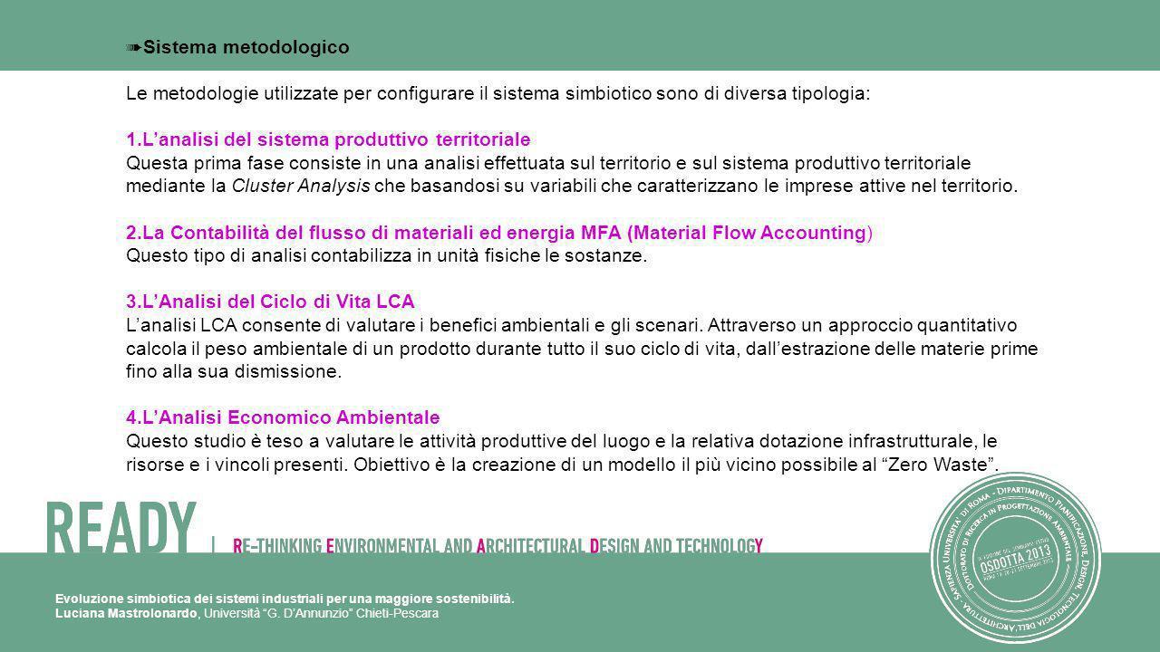 Evoluzione simbiotica dei sistemi industriali per una maggiore sostenibilità. Luciana Mastrolonardo, Università G. DAnnunzio Chieti-Pescara Sistema me