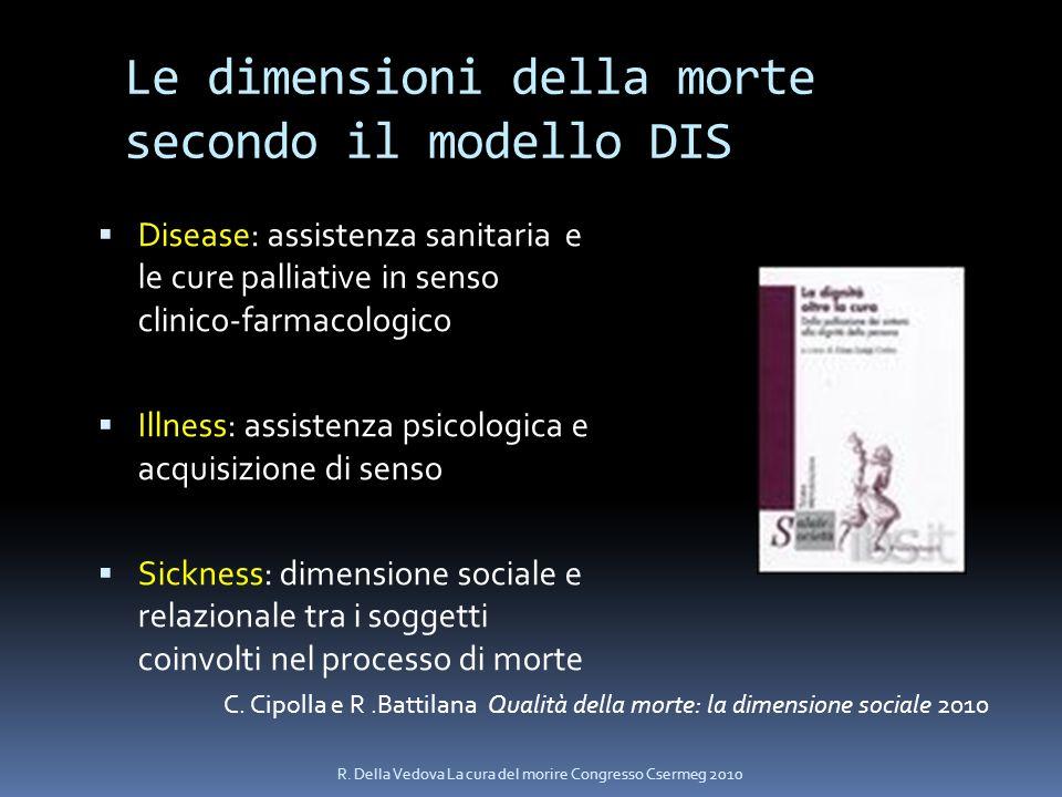 Le dimensioni della morte secondo il modello DIS Disease: assistenza sanitaria e le cure palliative in senso clinico-farmacologico Illness: assistenza