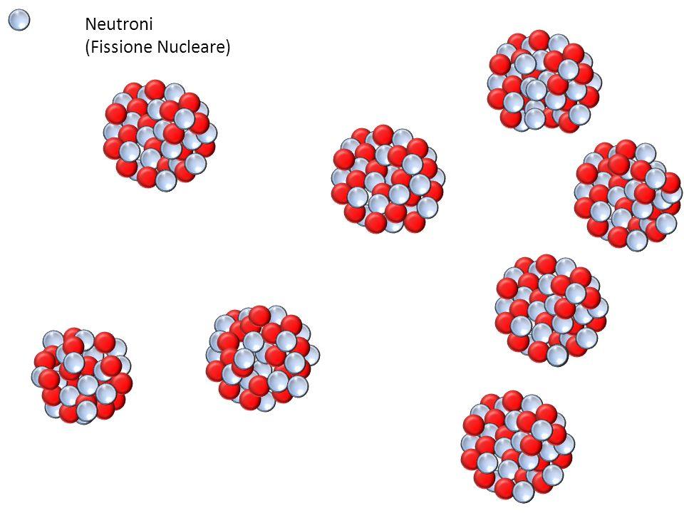 Neutroni (Fissione Nucleare)