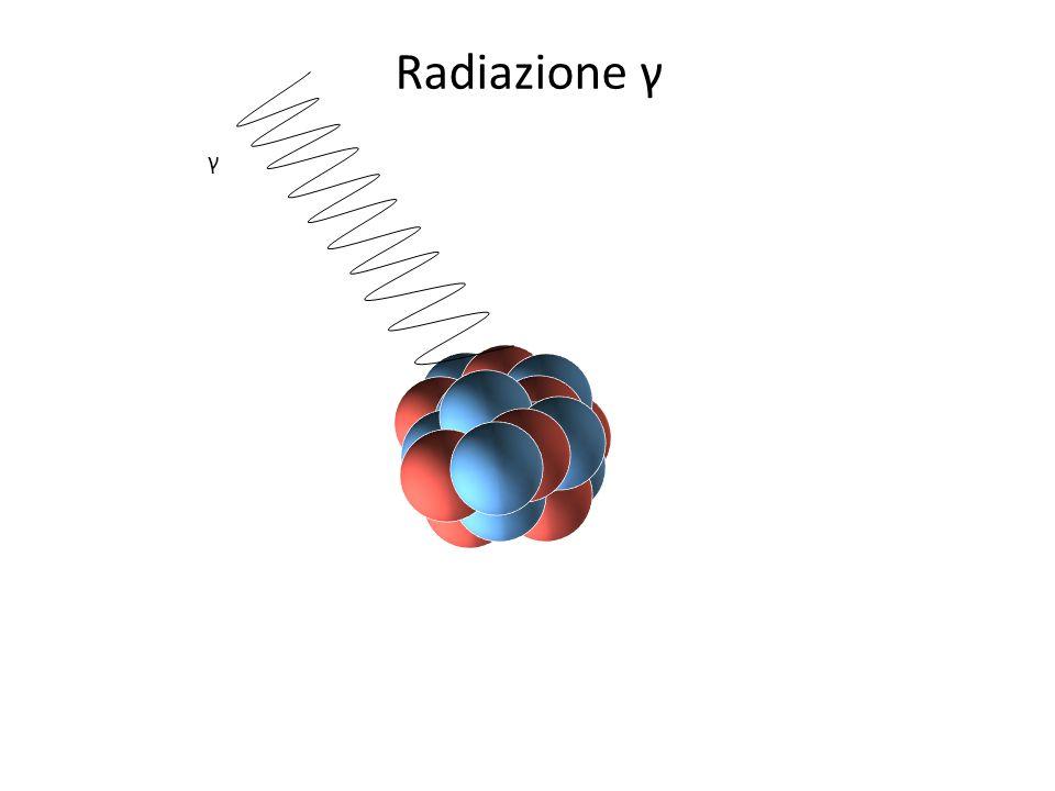 Radiazione γ γ