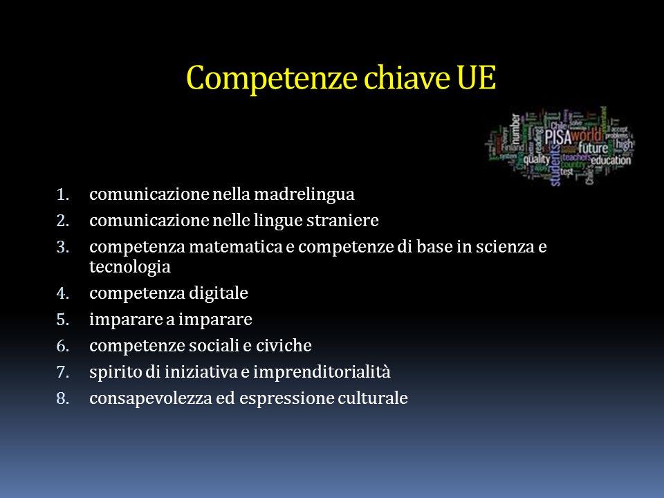 1. comunicazione nella madrelingua 2. comunicazione nelle lingue straniere 3.
