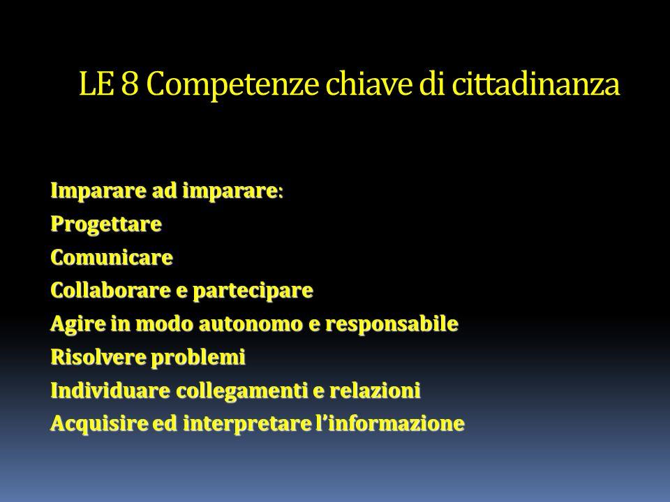Imparare ad imparare: ProgettareComunicare Collaborare e partecipare Agire in modo autonomo e responsabile Risolvere problemi Individuare collegamenti e relazioni Acquisire ed interpretare linformazione LE 8 Competenze chiave di cittadinanza