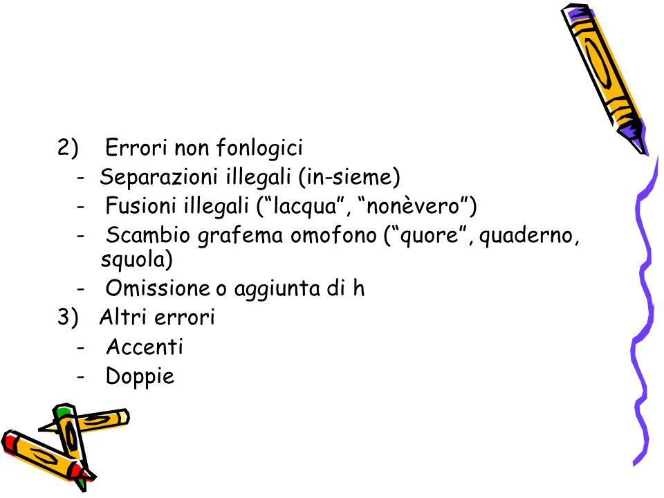 2) Errori non fonlogici - Separazioni illegali (in-sieme) - Fusioni illegali (lacqua, nonèvero) - Scambio grafema omofono (quore, quaderno, squola) - Omissione o aggiunta di h 3) Altri errori - Accenti - Doppie