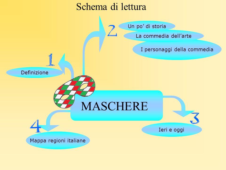 Ieri e oggi Schema di lettura MASCHERE Definizione Mappa regioni italiane I personaggi della commedia La commedia dellarte Un po di storia