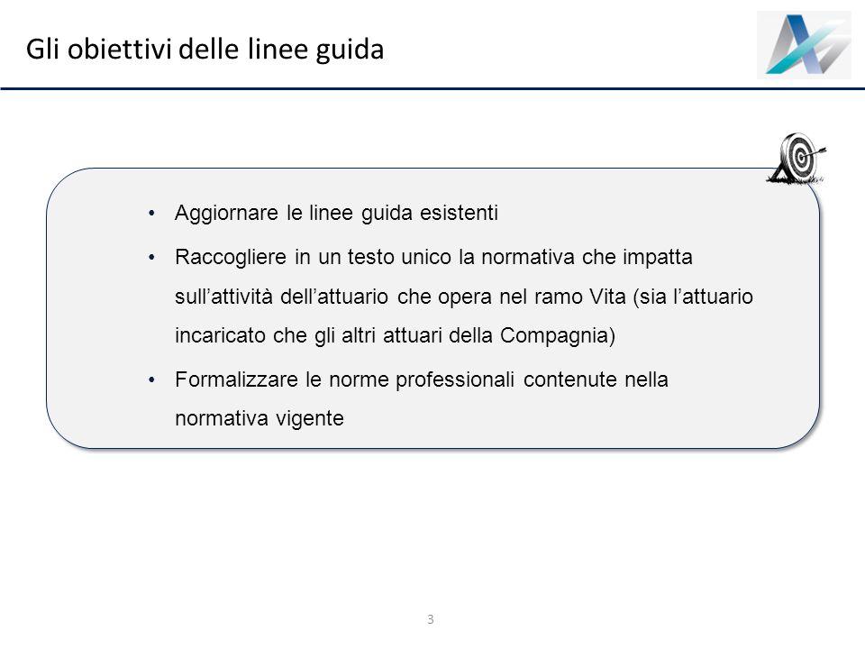 Gli obiettivi delle linee guida Aggiornare le linee guida esistenti Raccogliere in un testo unico la normativa che impatta sullattività dellattuario c
