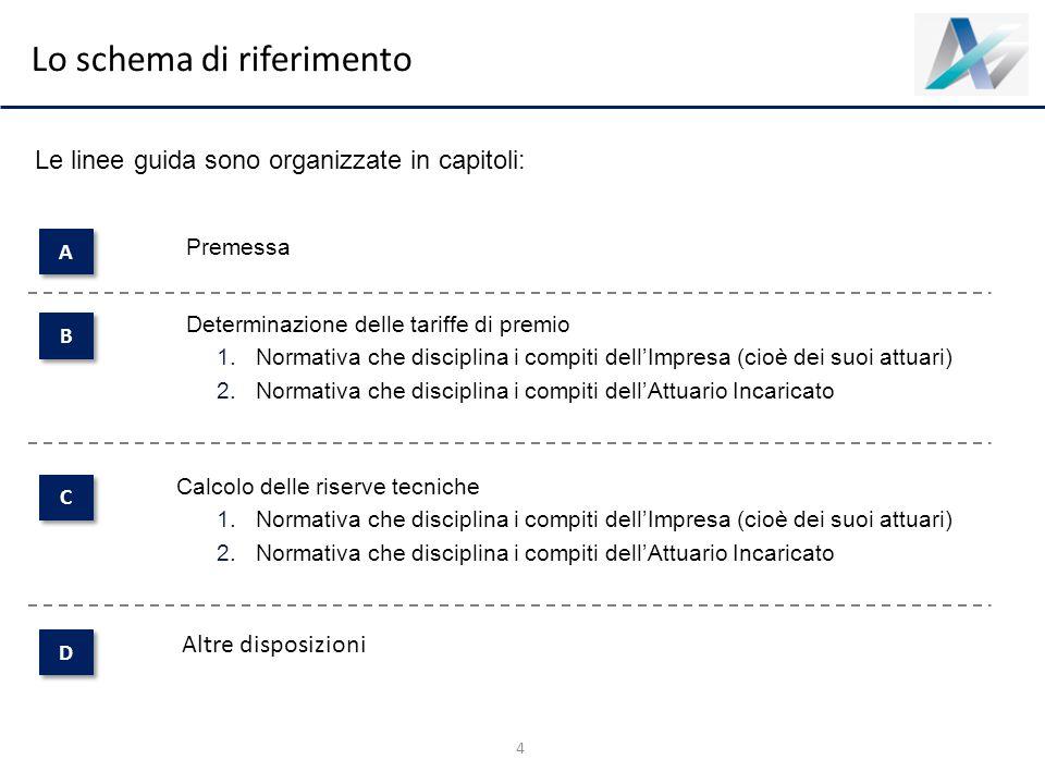 Lo schema di riferimento 4 Le linee guida sono organizzate in capitoli: A A D D B B C C Premessa Determinazione delle tariffe di premio 1.Normativa ch