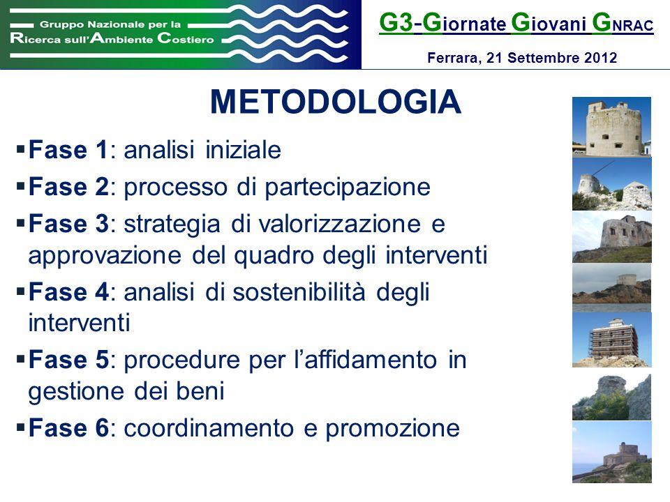 G3-G iornate G iovani G NRAC Ferrara, 21 Settembre 2012 METODOLOGIA Fase 1: analisi iniziale Fase 2: processo di partecipazione Fase 3: strategia di v