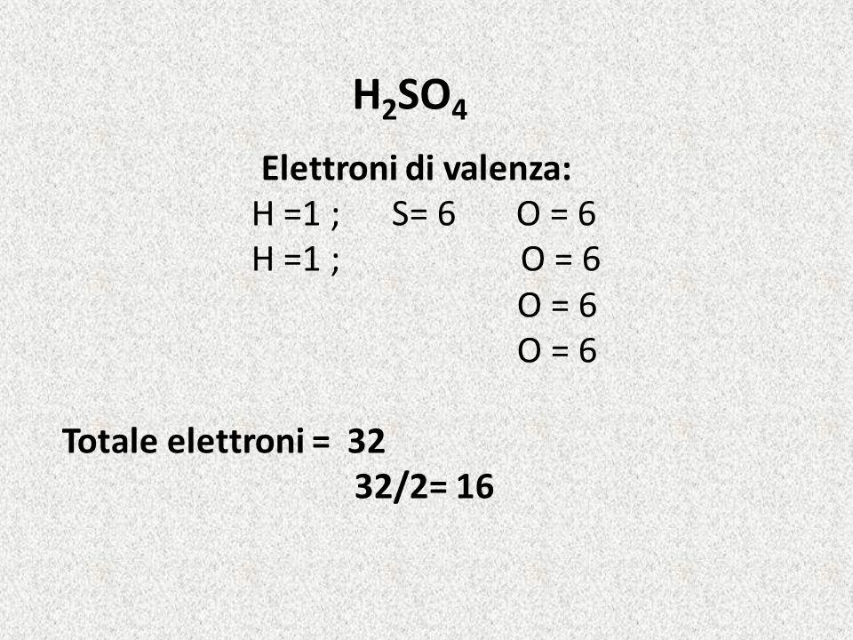 H 2 SO 4 Elettroni di valenza: H =1 ; S= 6 O = 6 H =1 ; O = 6 O = 6 Totale elettroni = 32 32/2= 16
