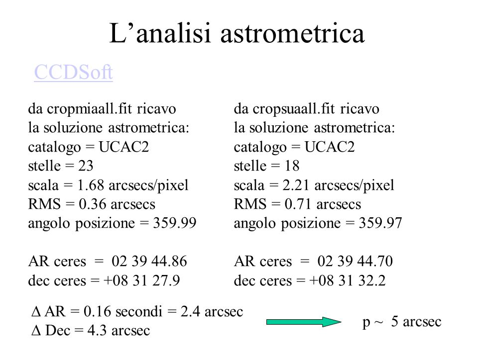 Lanalisi astrometrica CCDSoft da cropmiaall.fit ricavo la soluzione astrometrica: catalogo = UCAC2 stelle = 23 scala = 1.68 arcsecs/pixel RMS = 0.36 arcsecs angolo posizione = 359.99 AR ceres = 02 39 44.86 dec ceres = +08 31 27.9 da cropsuaall.fit ricavo la soluzione astrometrica: catalogo = UCAC2 stelle = 18 scala = 2.21 arcsecs/pixel RMS = 0.71 arcsecs angolo posizione = 359.97 AR ceres = 02 39 44.70 dec ceres = +08 31 32.2 AR = 0.16 secondi = 2.4 arcsec Dec = 4.3 arcsec p ~ 5 arcsec