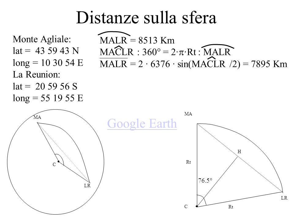 Distanze sulla sfera Monte Agliale: lat = 43 59 43 N long = 10 30 54 E La Reunion: lat = 20 59 56 S long = 55 19 55 E MA LR C C MA LR Rt 76.5° H Google Earth MALR = 8513 Km MACLR : 360° = 2· ·Rt : MALR MALR = 2 · 6376 · sin(MACLR /2) = 7895 Km