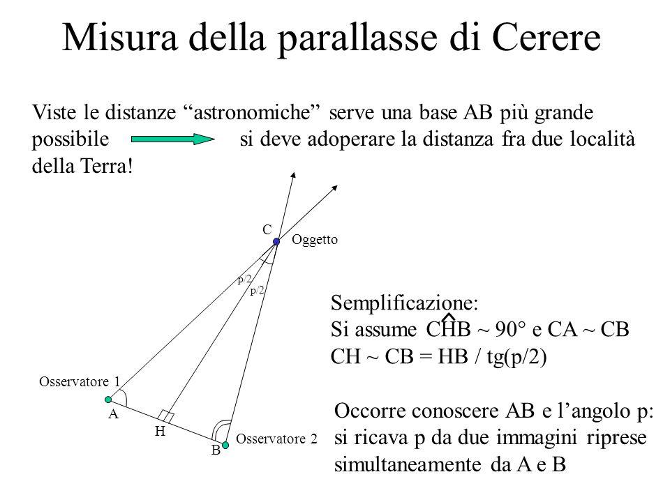Misura della parallasse di Cerere Viste le distanze astronomiche serve una base AB più grande possibile si deve adoperare la distanza fra due località della Terra.