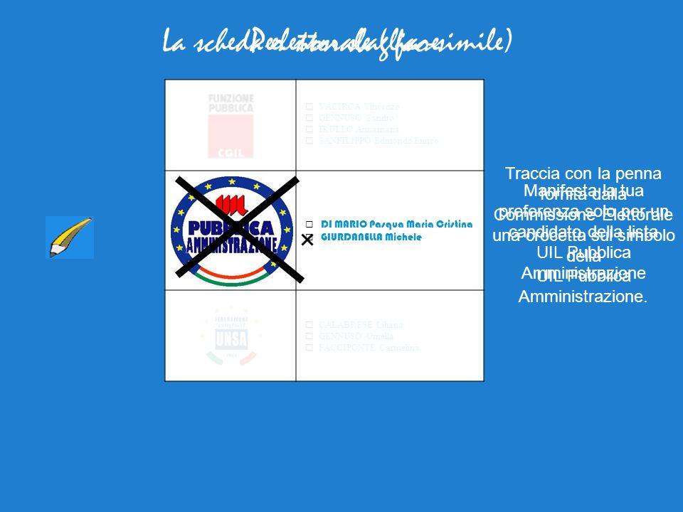 VACIRCA Vincenzo GENNUSO Sandro IRULLO Annamaria SANFILIPPO Edmondo Enrico DI MARIO Pasqua Maria Cristina GIURDANELLA Michele CALABRESE Liliana GENNUS