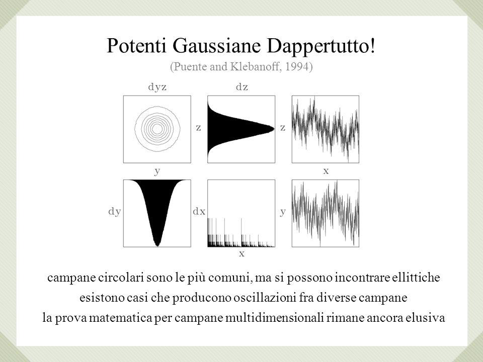 campane circolari sono le più comuni, ma si possono incontrare ellittiche esistono casi che producono oscillazioni fra diverse campane la prova matematica per campane multidimensionali rimane ancora elusiva (Puente and Klebano, 1994) Potenti Gaussiane Dappertutto!