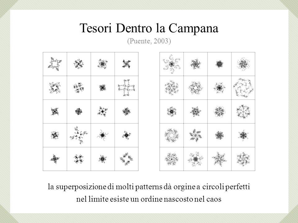 la superposizione di molti patterns dà orgine a circoli perfetti nel limite esiste un ordine nascosto nel caos (Puente, 2003) Tesori Dentro la Campana