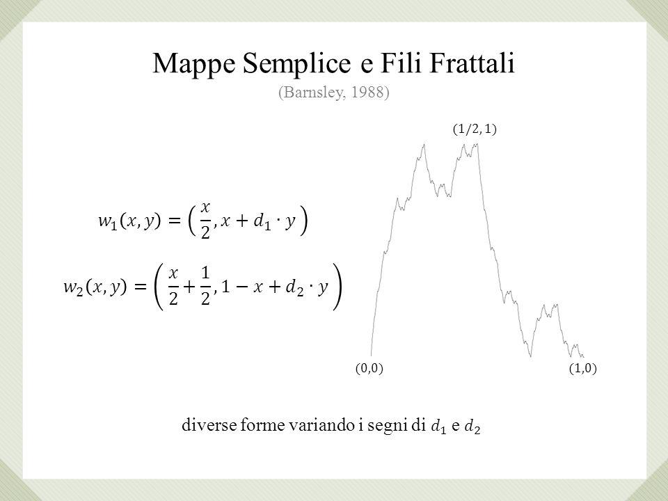 (Barnsley, 1988) Mappe Semplice e Fili Frattali (0,0) (1,0) (1/2, 1)