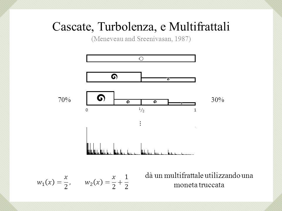 70% 30% dà un multifrattale utilizzando una moneta truccata (Meneveau and Sreenivasan, 1987) Cascate, Turbolenza, e Multifrattali