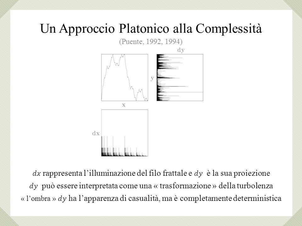 (Puente, 1992, 1994) Un Approccio Platonico alla Complessità
