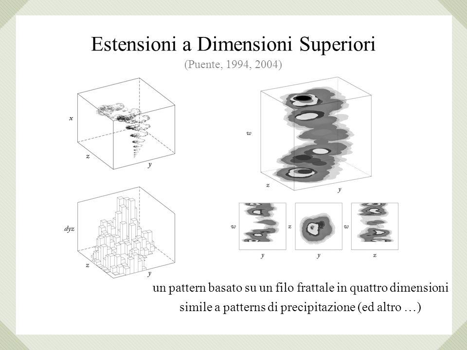 un pattern basato su un filo frattale in quattro dimensioni simile a patterns di precipitazione (ed altro …) (Puente, 1994, 2004) Estensioni a Dimensioni Superiori