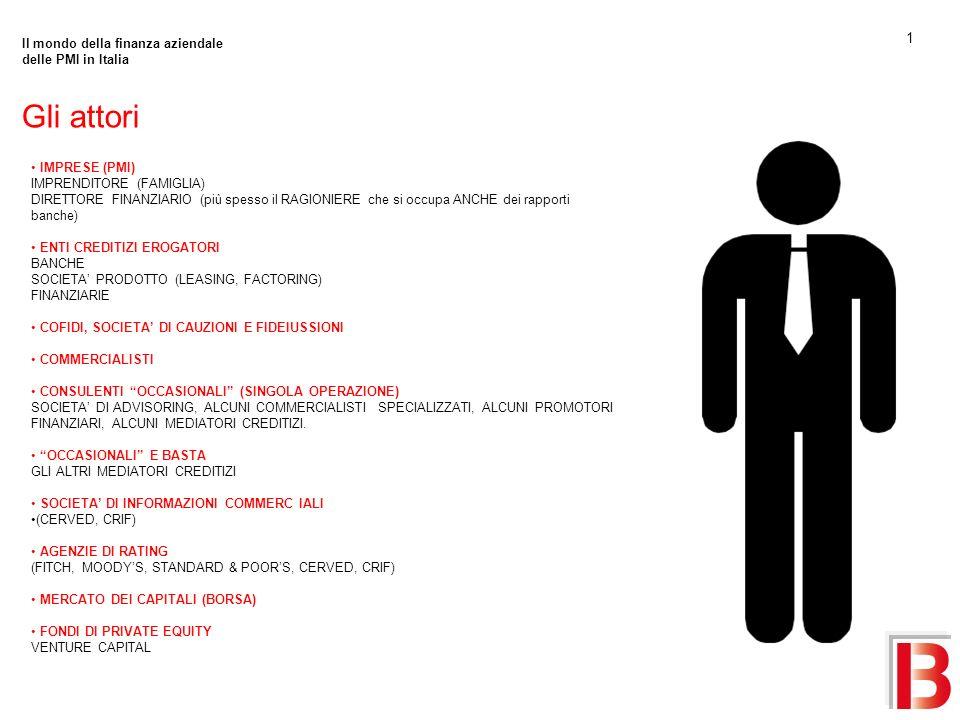 1 Il mondo della finanza aziendale delle PMI in Italia Gli attori IMPRESE (PMI) IMPRENDITORE (FAMIGLIA) DIRETTORE FINANZIARIO (più spesso il RAGIONIERE che si occupa ANCHE dei rapporti banche) ENTI CREDITIZI EROGATORI BANCHE SOCIETA PRODOTTO (LEASING, FACTORING) FINANZIARIE COFIDI, SOCIETA DI CAUZIONI E FIDEIUSSIONI COMMERCIALISTI CONSULENTI OCCASIONALI (SINGOLA OPERAZIONE) SOCIETA DI ADVISORING, ALCUNI COMMERCIALISTI SPECIALIZZATI, ALCUNI PROMOTORI FINANZIARI, ALCUNI MEDIATORI CREDITIZI.