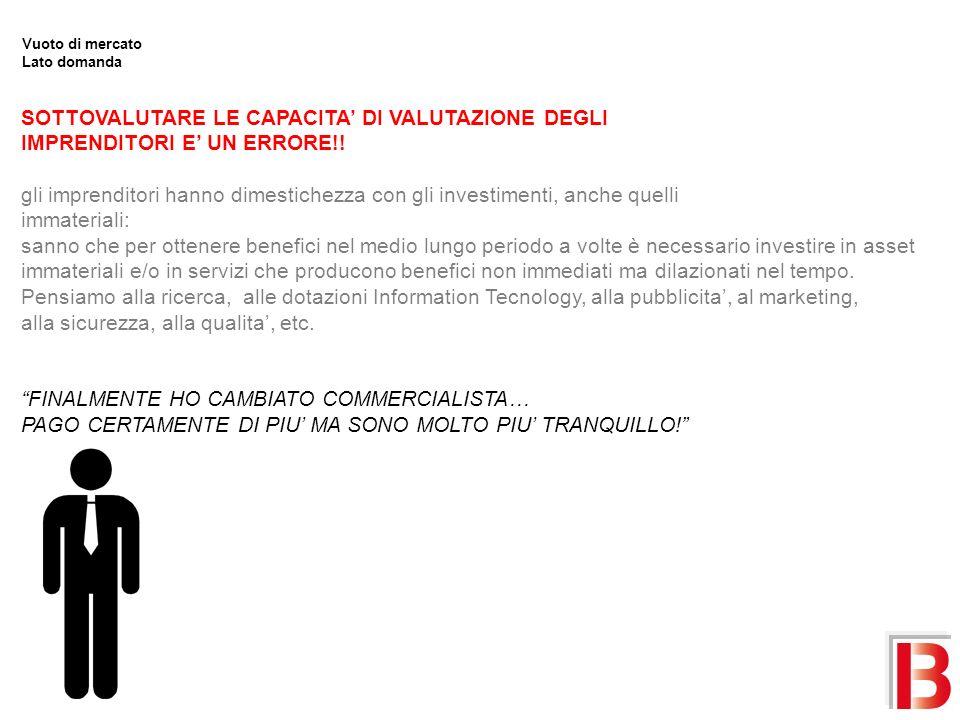 Vuoto di mercato Lato domanda SOTTOVALUTARE LE CAPACITA DI VALUTAZIONE DEGLI IMPRENDITORI E UN ERRORE!.