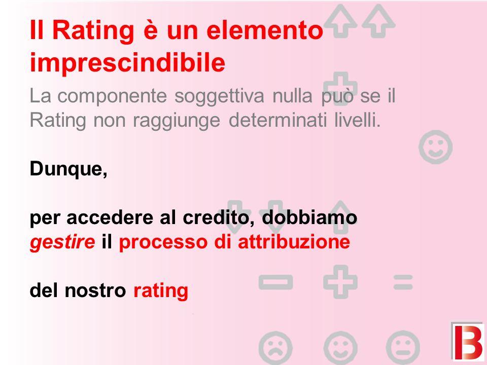 Il Rating è un elemento imprescindibile La componente soggettiva nulla può se il Rating non raggiunge determinati livelli.