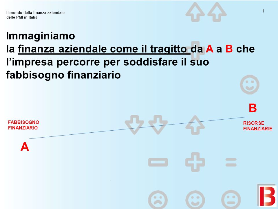 1 Il mondo della finanza aziendale delle PMI in Italia A B FABBISOGNO FINANZIARIO RISORSE FINANZIARIE Immaginiamo la finanza aziendale come il tragitto da A a B che limpresa percorre per soddisfare il suo fabbisogno finanziario
